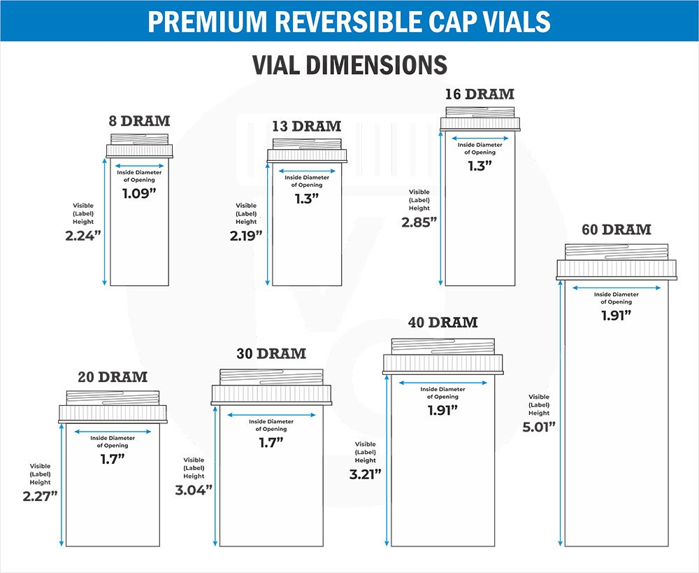 Reversible Pharmacy Vials Size Chart